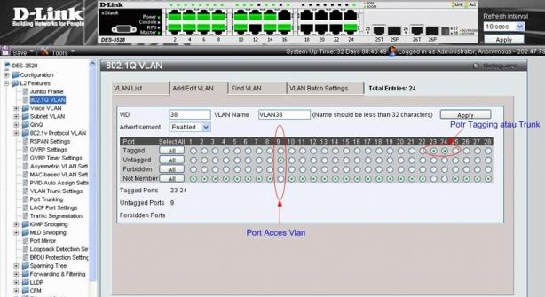 Konfigurasi untagged & tagged ports
